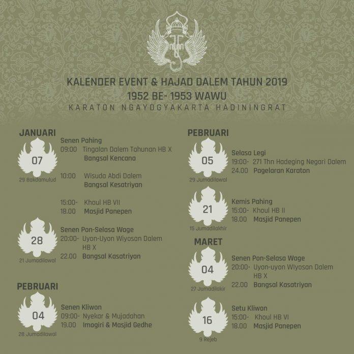 Agenda Hajad Dalem Keraton Yogyakarta Maret 2019